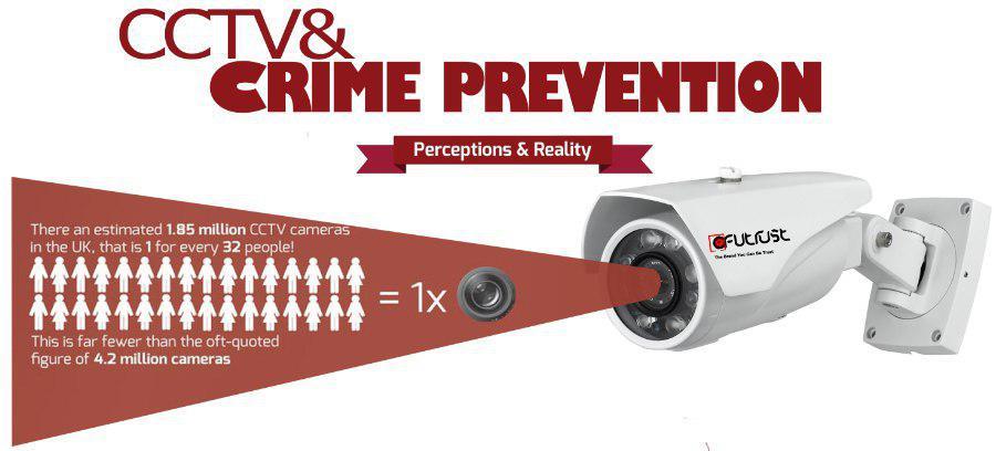 کنترل جرم و جنایت با نصب دوربین مدار بسته