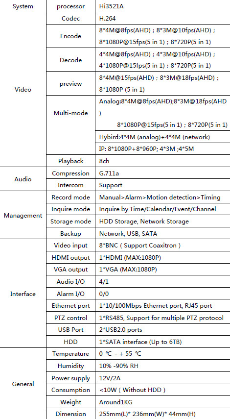دستگاه ضبط تصویر مدل OFV-AH6108T4GS